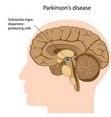 Διαταραχές ομιλίας, σιελόρροια και περίεργο βάδισμα